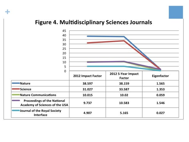 annual review of law and social science impact factor